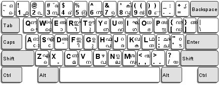 keyboard layout malayalam typing pin inscript keyboard for kannada on pinterest