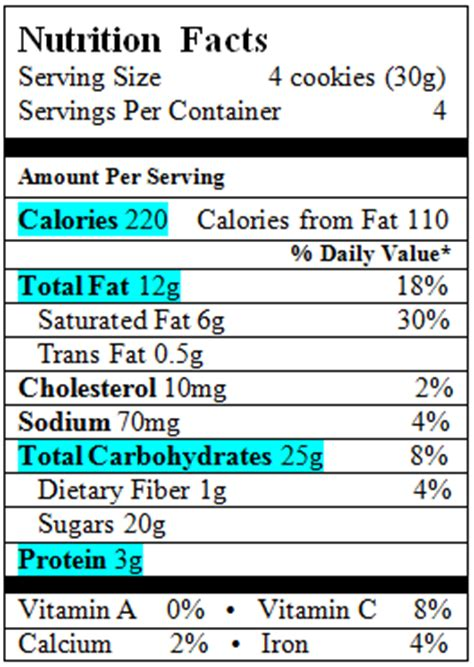 carbohydrates yahoo low carb diet recipes food carbs protein calculator