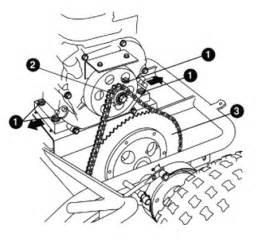 talon go kart wiring diagram get free image about wiring diagram