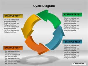powerpoint diagram templates cycle diagram powerpoint template slideworld