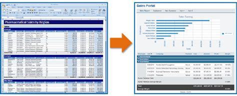 Convert Excel Spreadsheet To Database by Convert Excel To Web How To Move Ms Excel To A Web Database Caspio