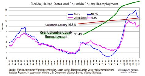 Search Nj Unemployment Unemployment Update News 2014 Unemployment Extension For