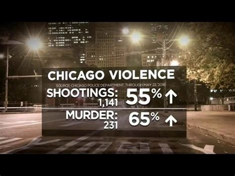 killed in chicago 2016 42 people shot and 7 killed in chicago weekend violence