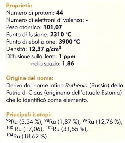 rutenio tavola periodica elementi chimici tavola periodica di mendelev