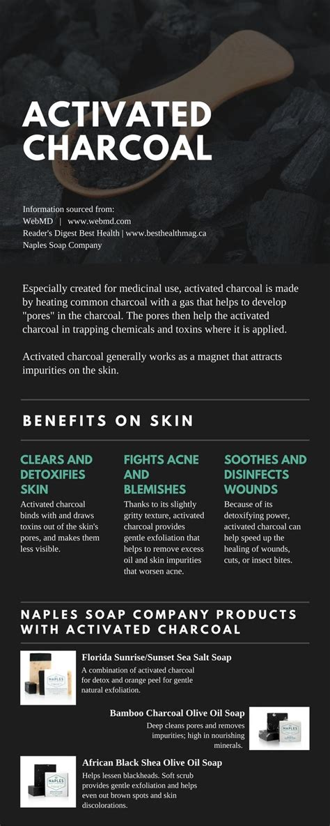benefits  activated charcoal  skin naples soap