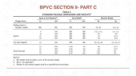 asme bpvc section ii asme boiler and pressure vessel code section ii part c