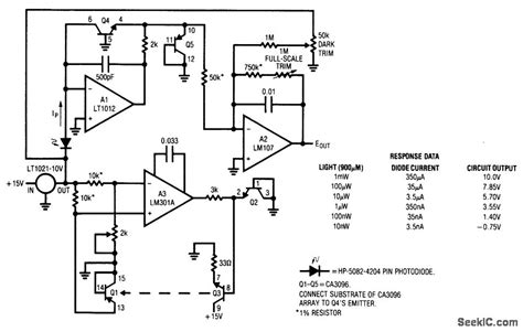 photodiode output voltage photodiode signal conditioner voltage output signal processing circuit diagram seekic