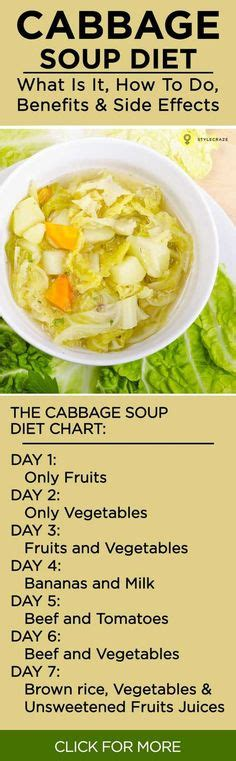 Detox Diet Soup Plan by Does 7 Day Cabbage Soup Diet Plan Really Work Diet Plan