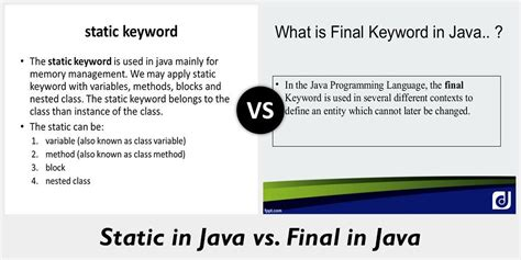 java tutorial final keyword difference between static and final in java