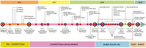 timeline solar decathlon middle east