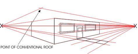 house windows design guidelines house windows design guidelines best free home