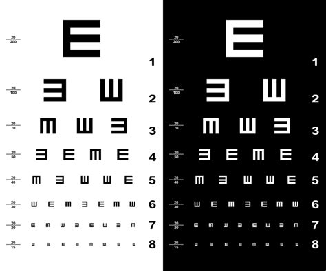 vision testing  visual acuity