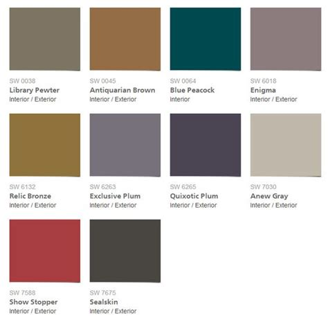 sherwin williams color trends 2014 sherwin williams color of the year 2014 exclusive plum