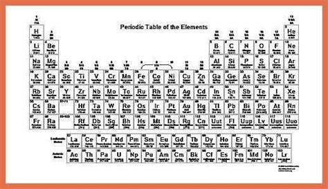 printable periodic table of elements 2017 printable periodic table of elements bio exle