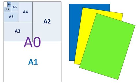 Kertas Manila paper sizes a0 a1 a2 a3 a4 a5 a6 a7 a8 a9 a10 in mm cm inch mainthebest