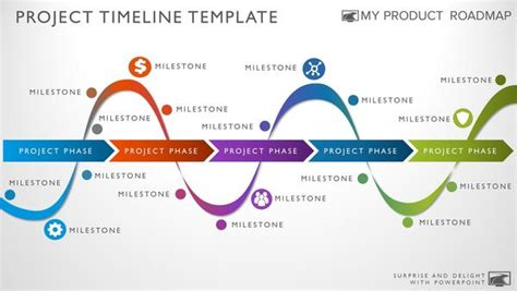 Five Phase Visual Timeline Template Project Management Roadmap Template