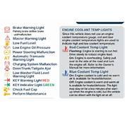 What Do Mazdas Dashboard Warning Lights Mean