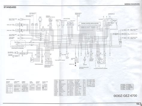 honda ruckus wiring harness diagram 35 wiring diagram
