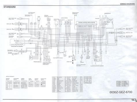 honda dio 3 wiring diagram wiring diagram with description