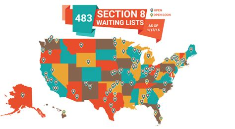 Nrha Section 8 New Section 8 Waiting List Openings