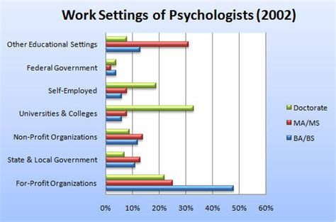 more information and reflection criminalpsychology0