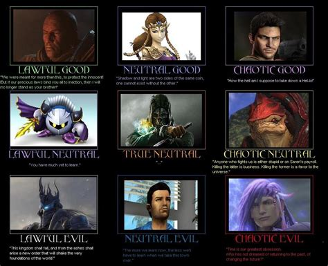 Alignment Chart Meme - character alignment chart 12 by fantasylover100 on deviantart