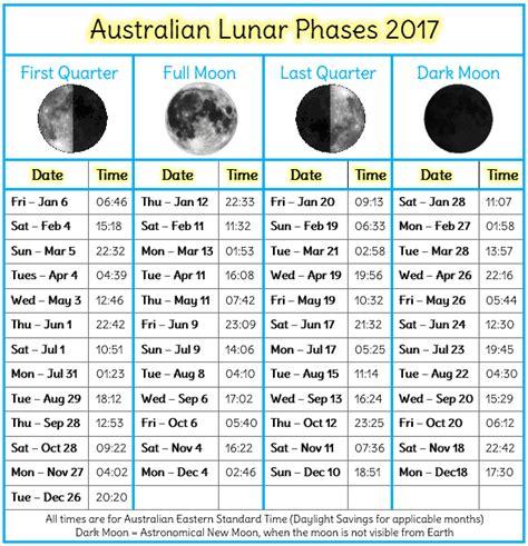 Moon Cycle Calendar Aussie Pagan Calendar 2017