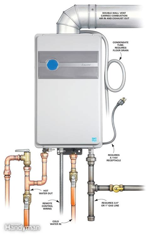 couch plumbing tankless water heaters