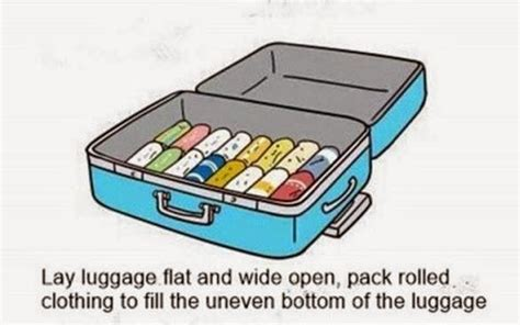 best way to pack a suitcase diagram how to pack luggage efficiently the idea king