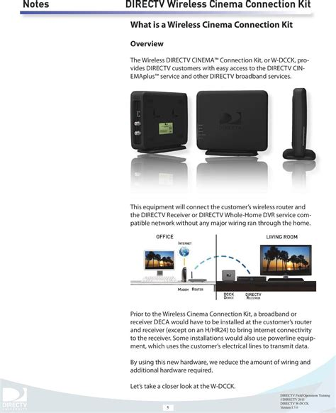 connection kit directv wireless cinema connection kit pdf