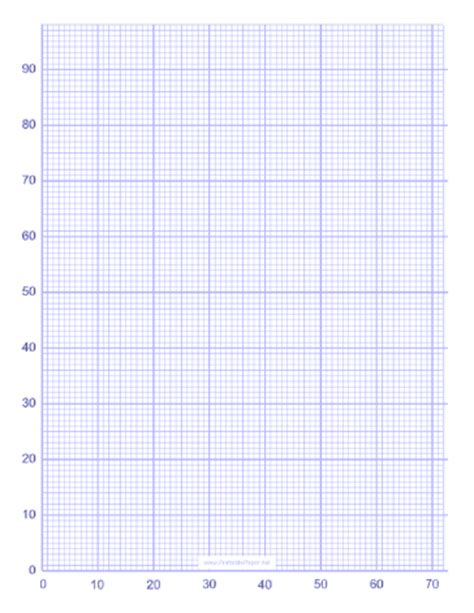 printable graph paper 10 by 10 printable numbered grid paper 10 lines per inch