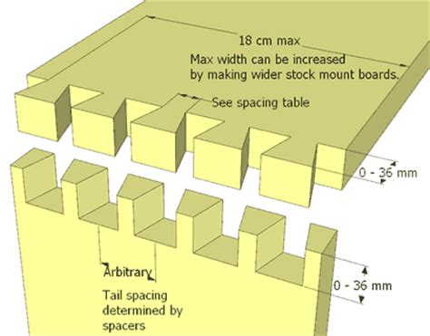 dovetail template maker table saw dovetail jig specifications