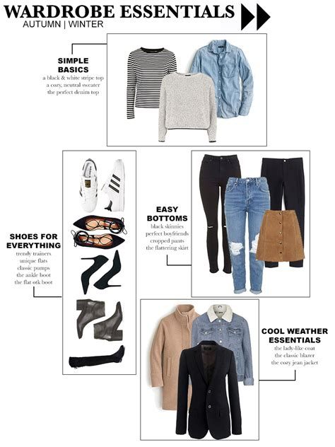 Fall And Winter Wardrobe Essentials naina singla fashion stylist and style expert