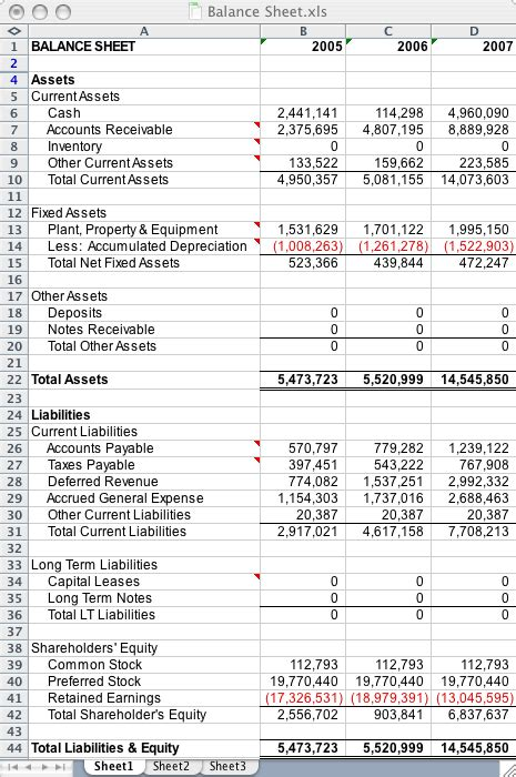 the current assets section of the balance sheet should include maxwell consulting balance sheet