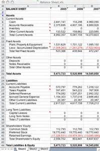 maxwell consulting balance sheet