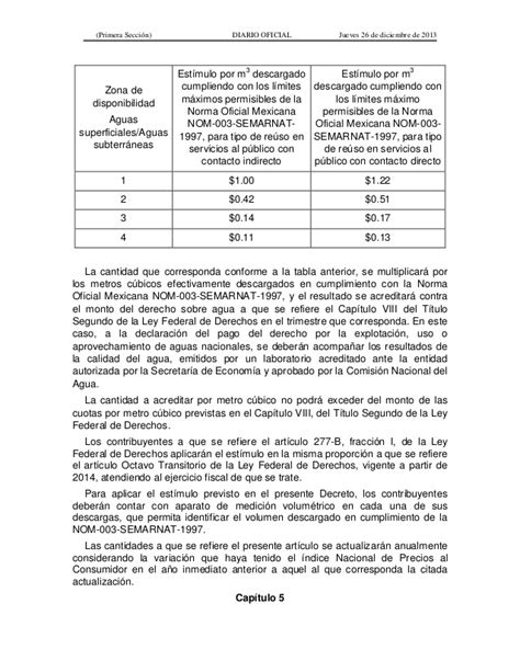 requisitos deducibilidad facturas 2016 requisitos fiscales de una factura 2016