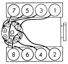 what is the firing order for a chevy 350 engine