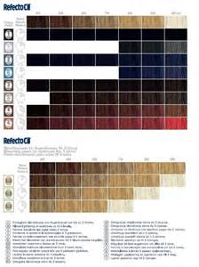 matrix hair color chart matrix professional hair color chart myideasbedroom