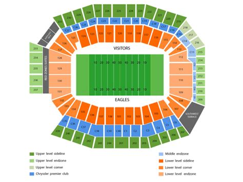 seating capacity of lincoln financial field viptix lincoln financial field tickets