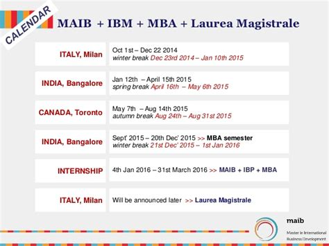 Mba Options In Canada by Master In International Business Development Webinar
