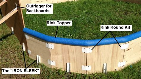 how to make a hockey rink in your backyard backyard rink parts iron sleek