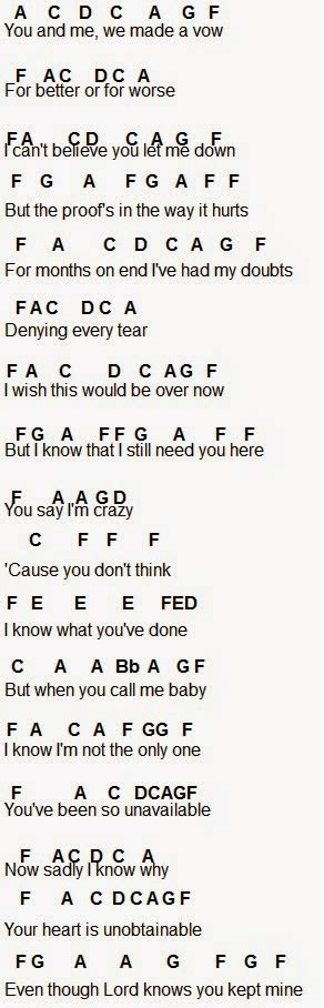 tutorial guitar i m not the only one flute sheet music i m not the only one