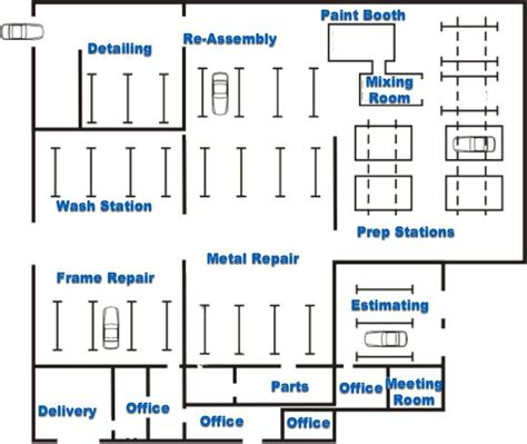 auto body shop floor plans services auto industrial color