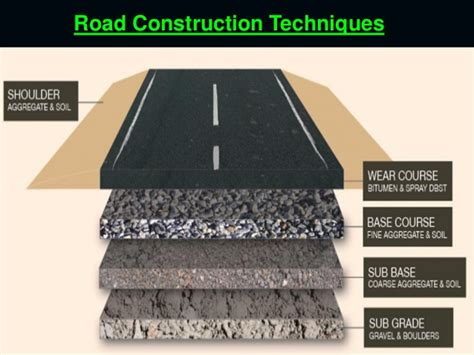 Material Of Carpet by Introduction To Highway Engineering