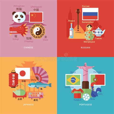 layout francais anglais set of flat design concept icons for foreign languages