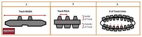 how to a tracking how to find measure rubber track sizes for replacement rubber tracks