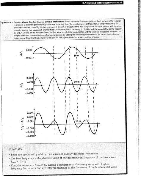 pattern of three exles complex waves another exle of wave interferenc