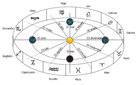 Calendario Calcular Sello Iniciativa Hogwarts Clase N 186 3 Astronom 237 A