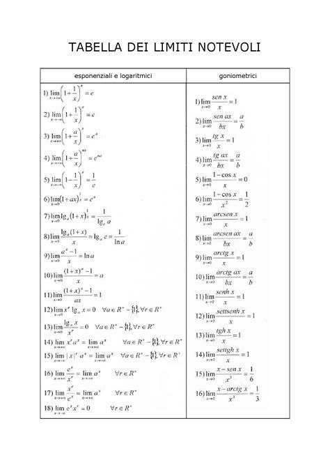 tabella limiti notevoli appunti di analisi docsity