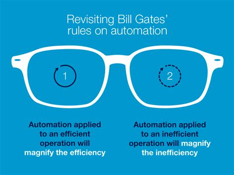 tempted to rewrite bill gates on automation